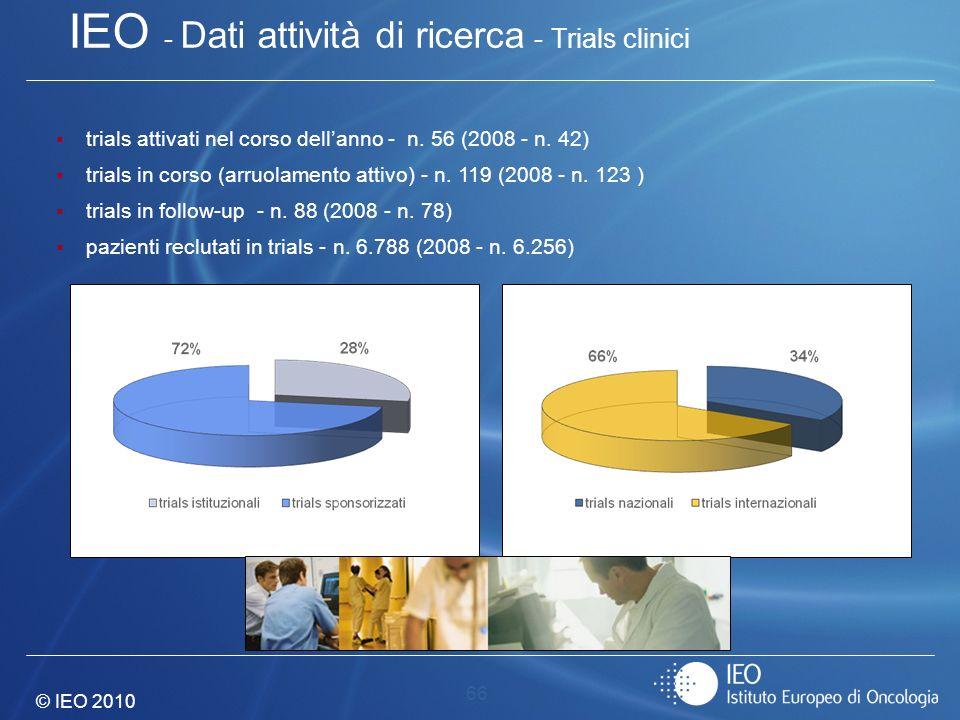 © IEO 2010 66 IEO - Dati attività di ricerca - Trials clinici trials attivati nel corso dellanno - n. 56 (2008 - n. 42) trials in corso (arruolamento
