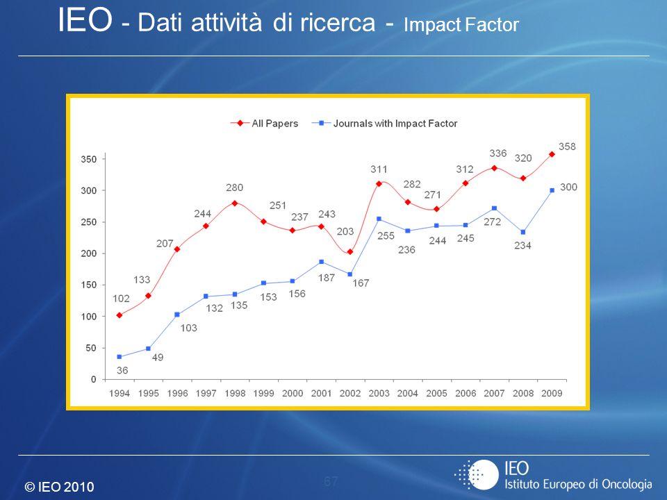 © IEO 2010 67 IEO - Dati attività di ricerca - Impact Factor