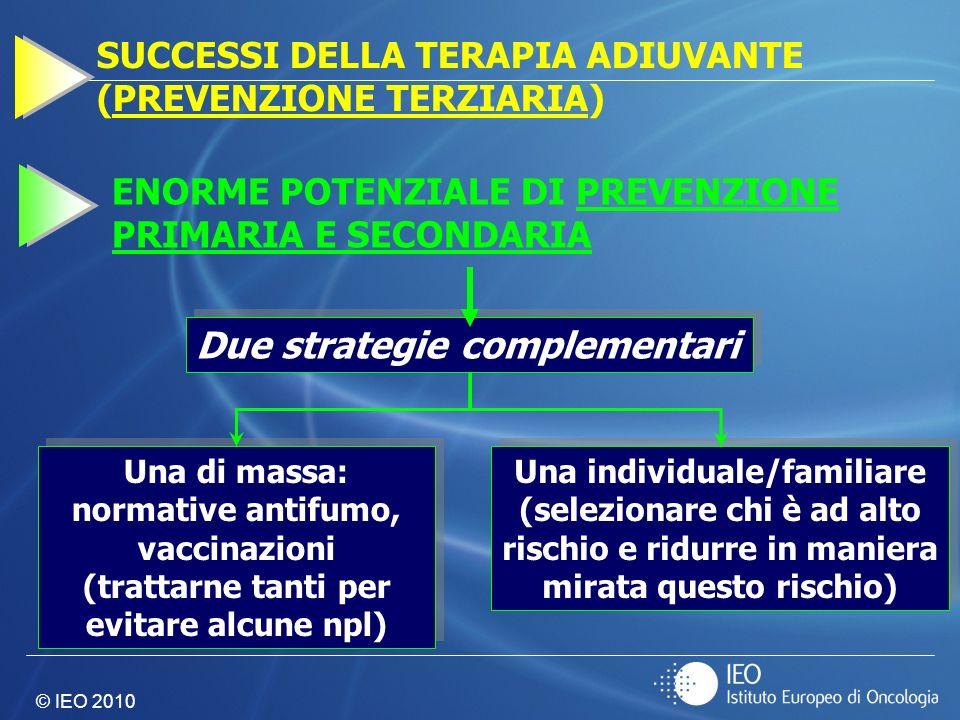 © IEO 2010 SUCCESSI DELLA TERAPIA ADIUVANTE (PREVENZIONE TERZIARIA) ENORME POTENZIALE DI PREVENZIONE PRIMARIA E SECONDARIA Due strategie complementari