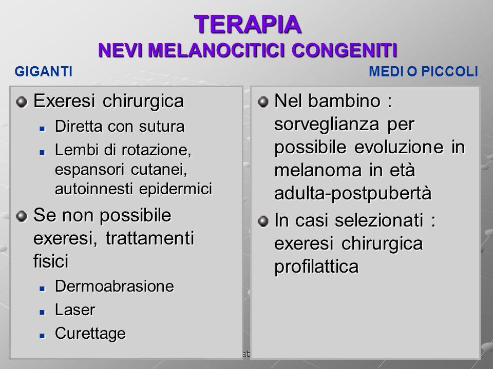 Dott.ssa Elisabetta Muccioli TERAPIA NEVI MELANOCITICI CONGENITI Exeresi chirurgica Diretta con sutura Diretta con sutura Lembi di rotazione, espansori cutanei, autoinnesti epidermici Lembi di rotazione, espansori cutanei, autoinnesti epidermici Se non possibile exeresi, trattamenti fisici Dermoabrasione Dermoabrasione Laser Laser Curettage Curettage Nel bambino : sorveglianza per possibile evoluzione in melanoma in età adulta-postpubertà In casi selezionati : exeresi chirurgica profilattica GIGANTIMEDI O PICCOLI