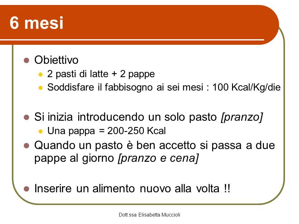 Dott.ssa Elisabetta Muccioli 6 mesi Obiettivo 2 pasti di latte + 2 pappe Soddisfare il fabbisogno ai sei mesi : 100 Kcal/Kg/die Si inizia introducendo