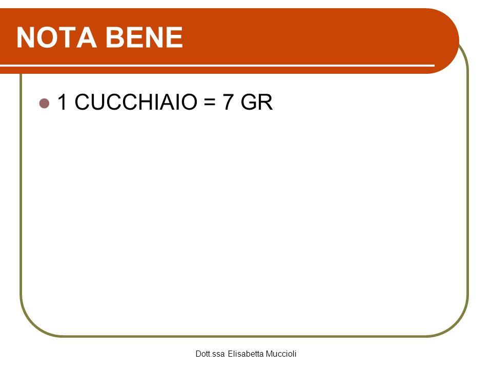 Dott.ssa Elisabetta Muccioli NOTA BENE 1 CUCCHIAIO = 7 GR