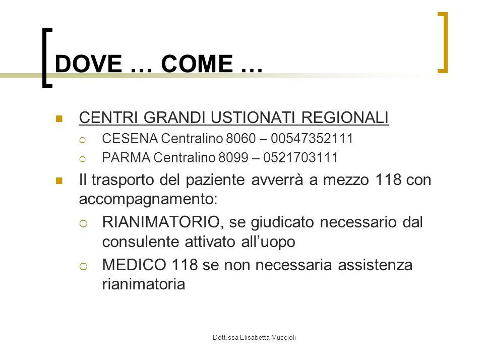 Dott.ssa Elisabetta Muccioli DOVE … COME … CENTRI GRANDI USTIONATI REGIONALI CESENA Centralino 8060 – 00547352111 PARMA Centralino 8099 – 0521703111 I