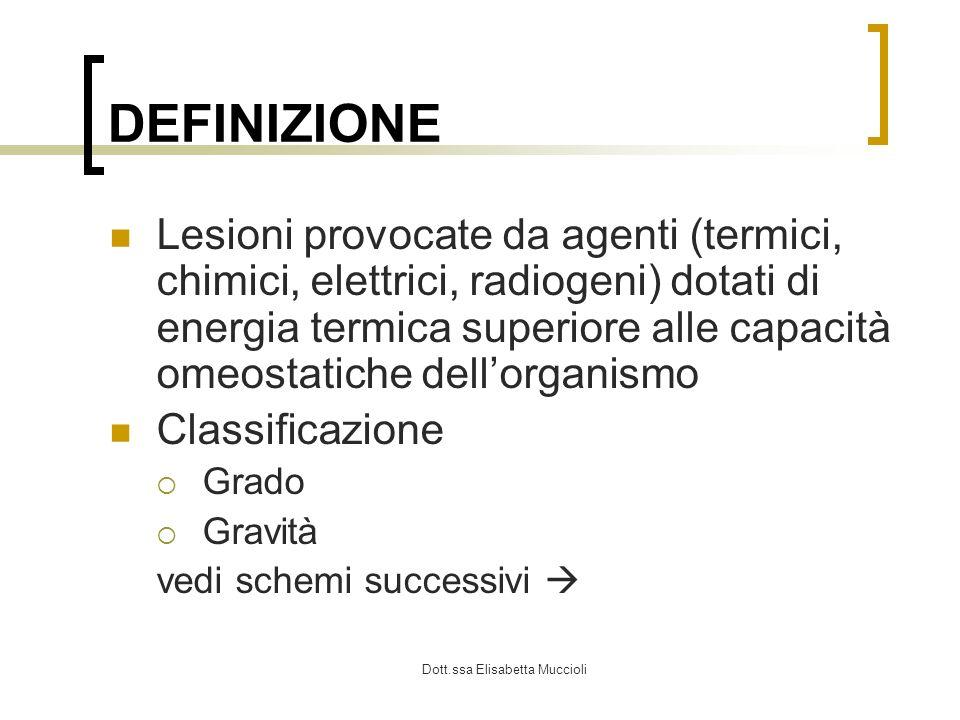Dott.ssa Elisabetta Muccioli DEFINIZIONE Lesioni provocate da agenti (termici, chimici, elettrici, radiogeni) dotati di energia termica superiore alle