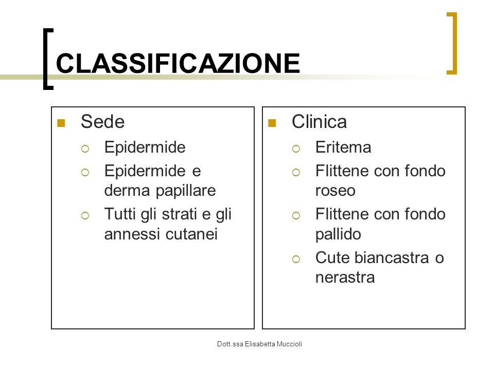 Dott.ssa Elisabetta Muccioli CLASSIFICAZIONE Sede Epidermide Epidermide e derma papillare Tutti gli strati e gli annessi cutanei Clinica Eritema Flitt