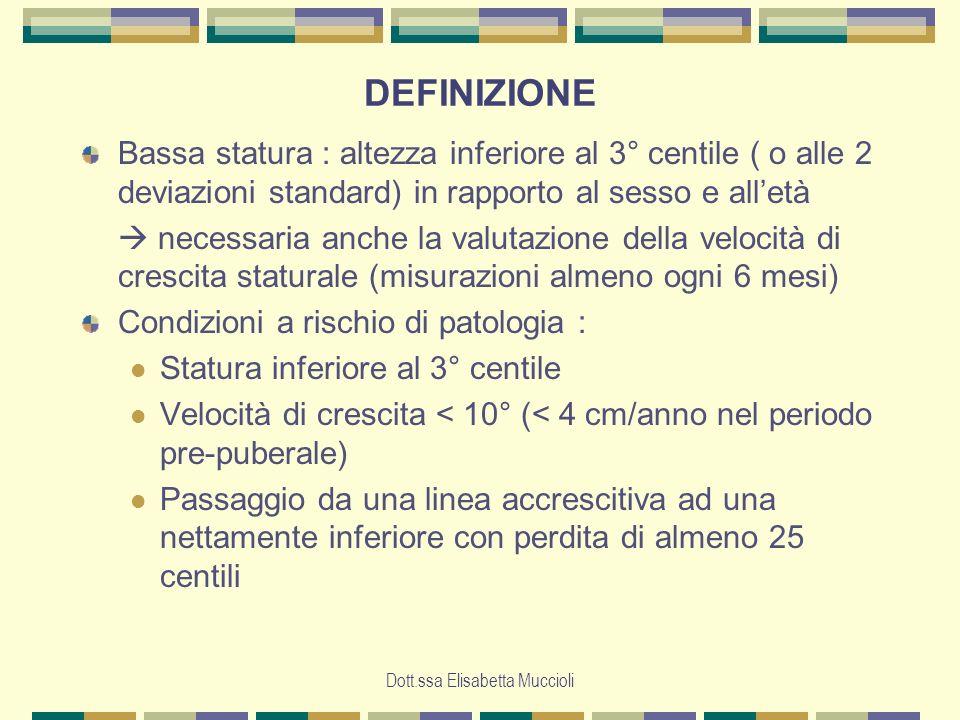 Dott.ssa Elisabetta Muccioli Durata della terapia La durata della terapia con GH dipende dalla gravità del difetto ormonale.