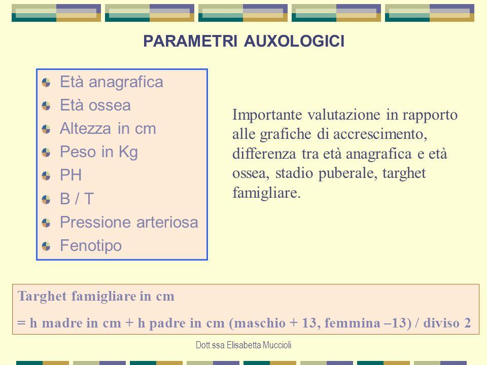 Dott.ssa Elisabetta Muccioli PARAMETRI AUXOLOGICI Età anagrafica Età ossea Altezza in cm Peso in Kg PH B / T Pressione arteriosa Fenotipo Importante v