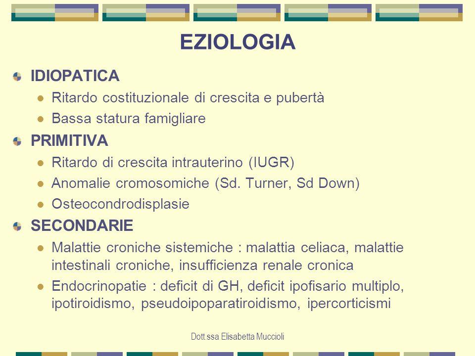 EZIOLOGIA IDIOPATICA Ritardo costituzionale di crescita e pubertà Bassa statura famigliare PRIMITIVA Ritardo di crescita intrauterino (IUGR) Anomalie