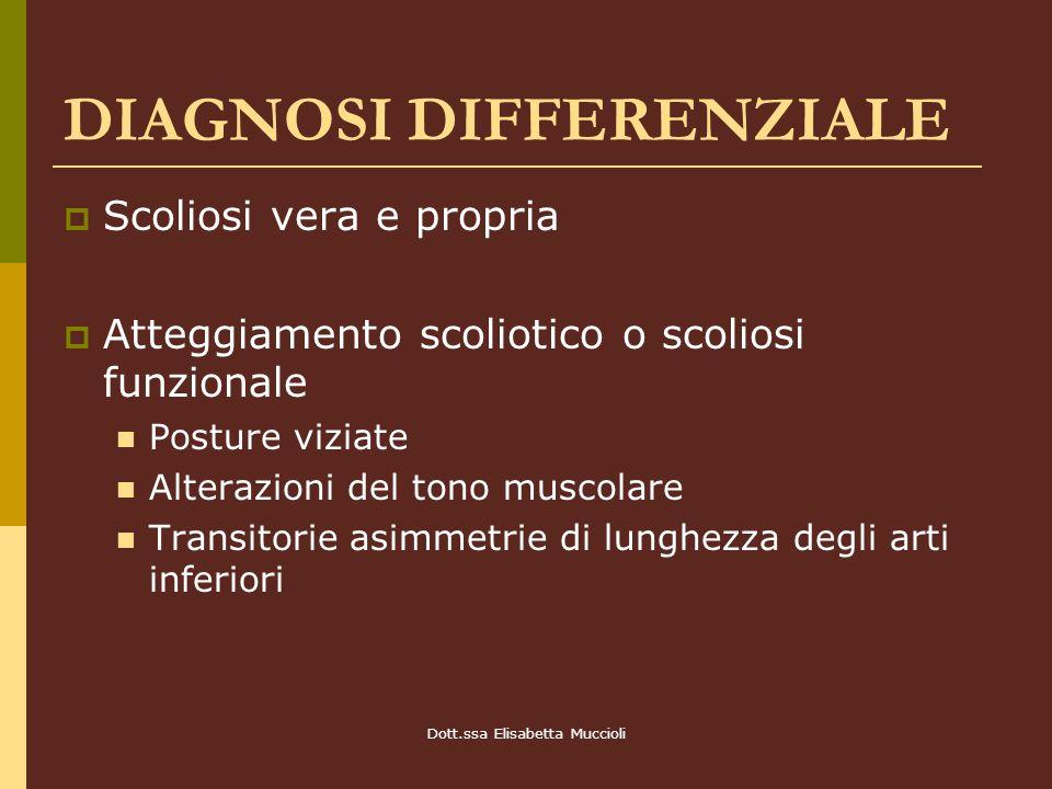 Dott.ssa Elisabetta Muccioli DIAGNOSI DIFFERENZIALE Scoliosi vera e propria Atteggiamento scoliotico o scoliosi funzionale Posture viziate Alterazioni