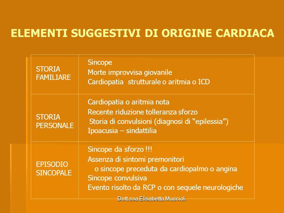 Dott.ssa Elisabetta Muccioli ELEMENTI SUGGESTIVI DI ORIGINE CARDIACA STORIA FAMILIARE Sincope Morte improvvisa giovanile Cardiopatia strutturale o ari