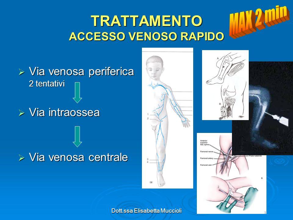Dott.ssa Elisabetta Muccioli TRATTAMENTO ACCESSO VENOSO RAPIDO Via venosa periferica Via venosa periferica 2 tentativi Via intraossea Via intraossea V