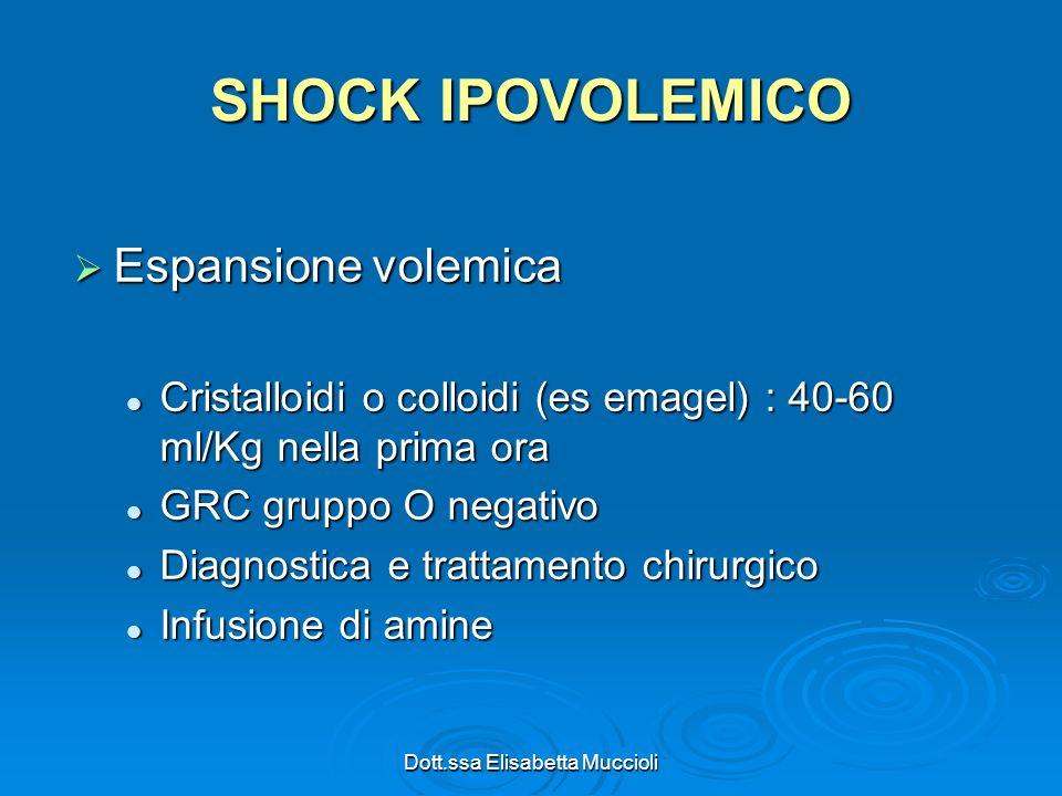Dott.ssa Elisabetta Muccioli SHOCK IPOVOLEMICO Espansione volemica Espansione volemica Cristalloidi o colloidi (es emagel) : 40-60 ml/Kg nella prima o
