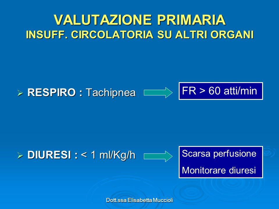 Dott.ssa Elisabetta Muccioli RESPIRO : Tachipnea RESPIRO : Tachipnea DIURESI : < 1 ml/Kg/h DIURESI : < 1 ml/Kg/h VALUTAZIONE PRIMARIA INSUFF. CIRCOLAT