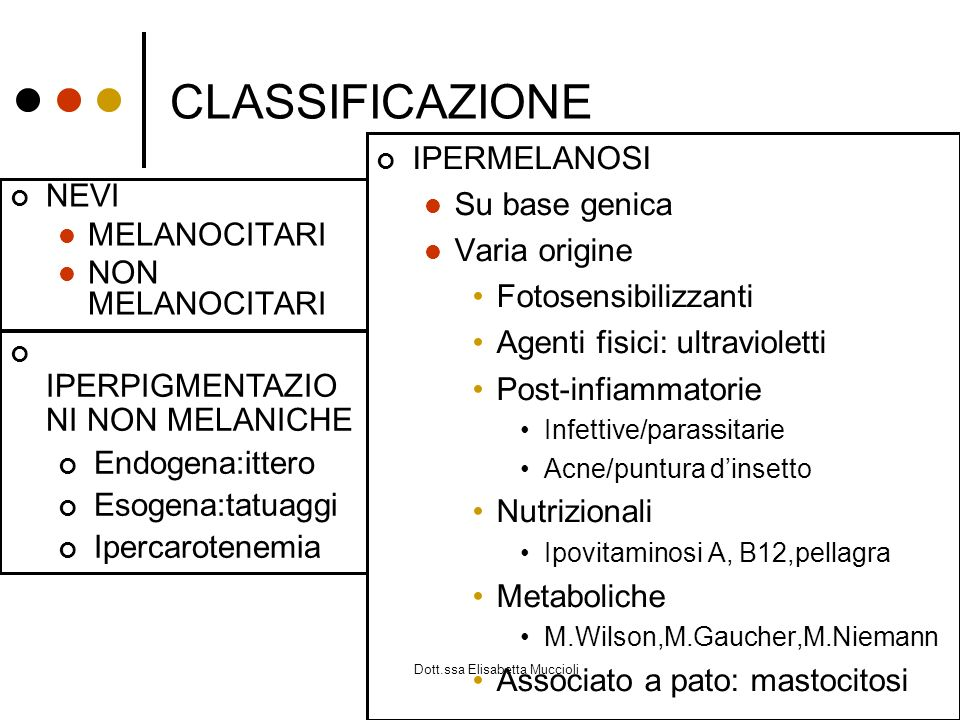 Dott.ssa Elisabetta Muccioli CLASSIFICAZIONE NEVI MELANOCITARI NON MELANOCITARI IPERMELANOSI Su base genica Varia origine Fotosensibilizzanti Agenti f