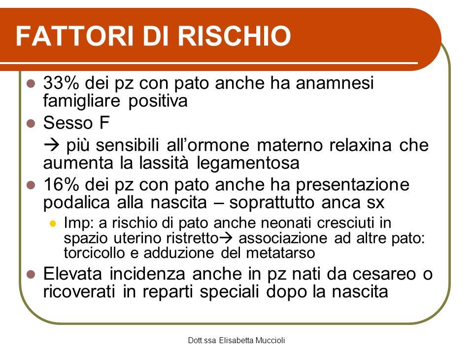 Dott.ssa Elisabetta Muccioli FATTORI DI RISCHIO 33% dei pz con pato anche ha anamnesi famigliare positiva Sesso F più sensibili allormone materno rela