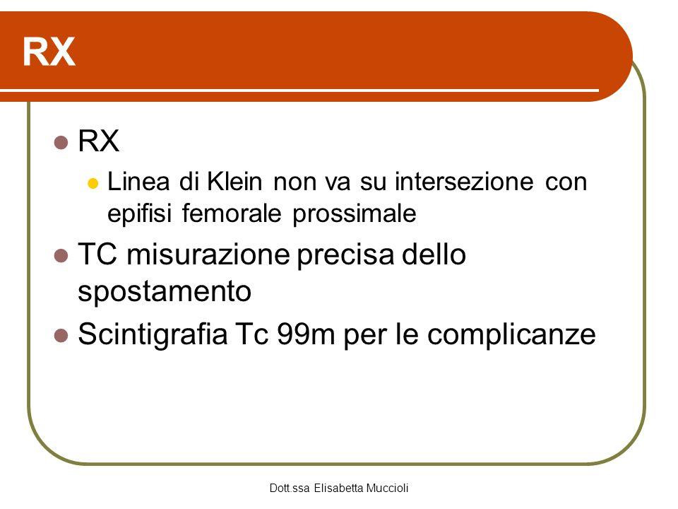 Dott.ssa Elisabetta Muccioli RX Linea di Klein non va su intersezione con epifisi femorale prossimale TC misurazione precisa dello spostamento Scintig