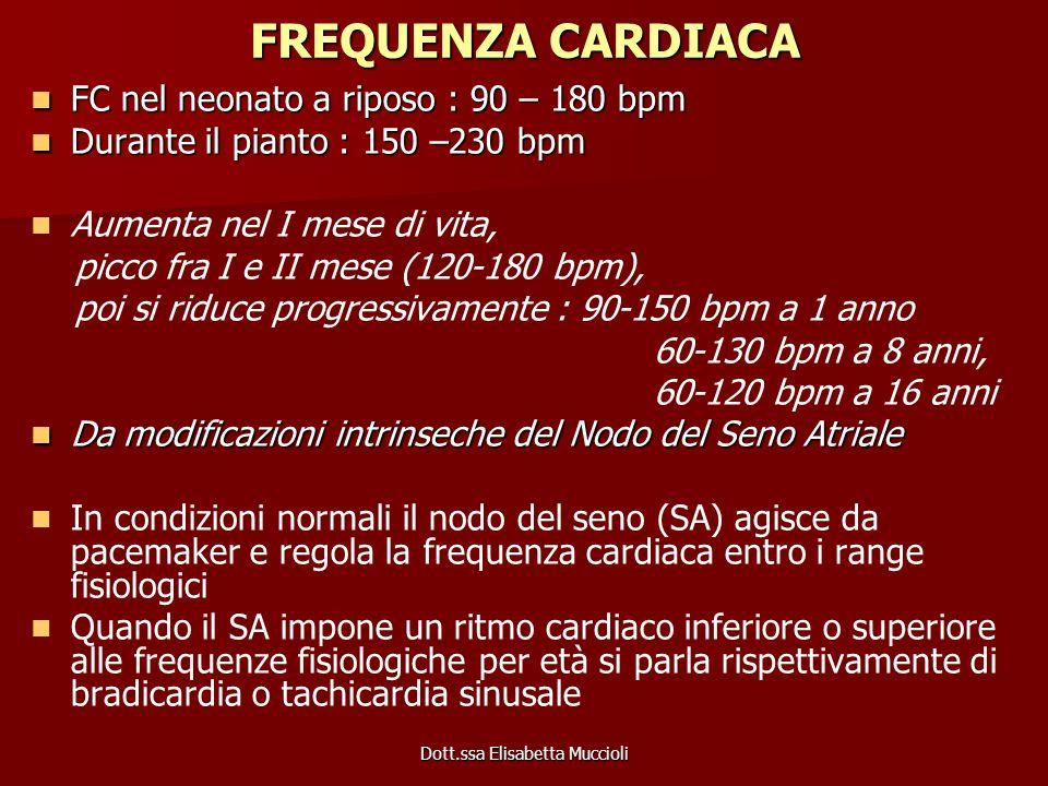 Dott.ssa Elisabetta Muccioli FREQUENZA CARDIACA FC nel neonato a riposo : 90 – 180 bpm FC nel neonato a riposo : 90 – 180 bpm Durante il pianto : 150