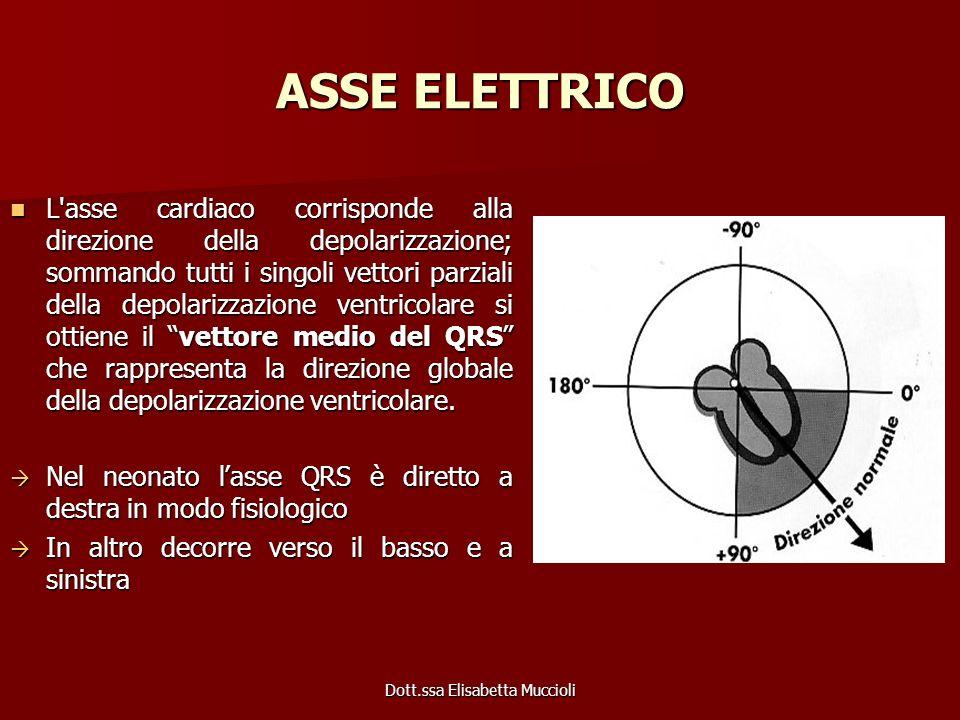 Dott.ssa Elisabetta Muccioli ASSE ELETTRICO L'asse cardiaco corrisponde alla direzione della depolarizzazione; sommando tutti i singoli vettori parzia