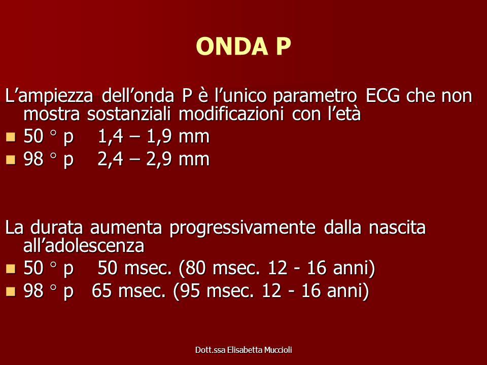 Dott.ssa Elisabetta Muccioli ONDA P Lampiezza dellonda P è lunico parametro ECG che non mostra sostanziali modificazioni con letà 50 ° p 1,4 – 1,9 mm