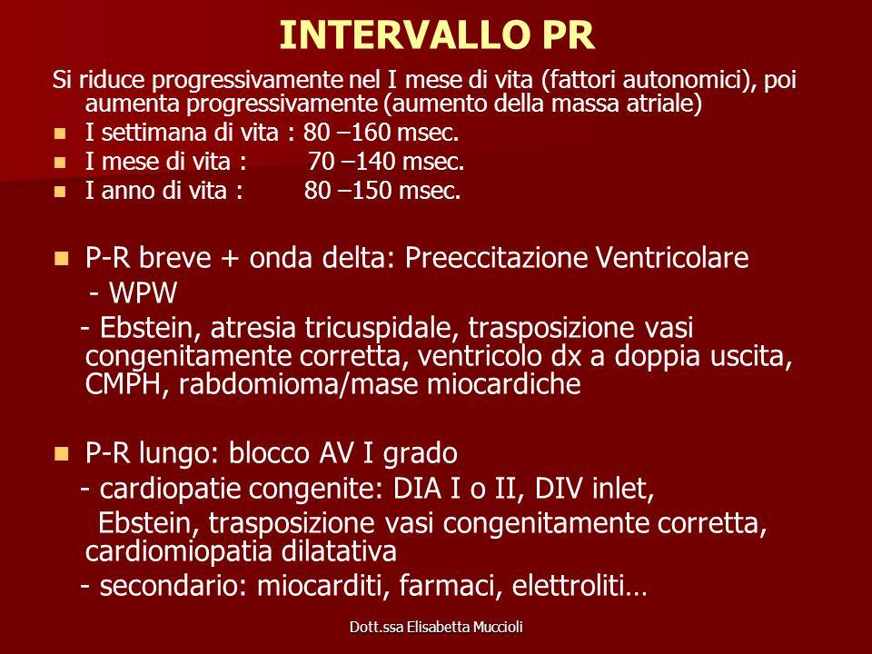 Dott.ssa Elisabetta Muccioli INTERVALLO PR Si riduce progressivamente nel I mese di vita (fattori autonomici), poi aumenta progressivamente (aumento d