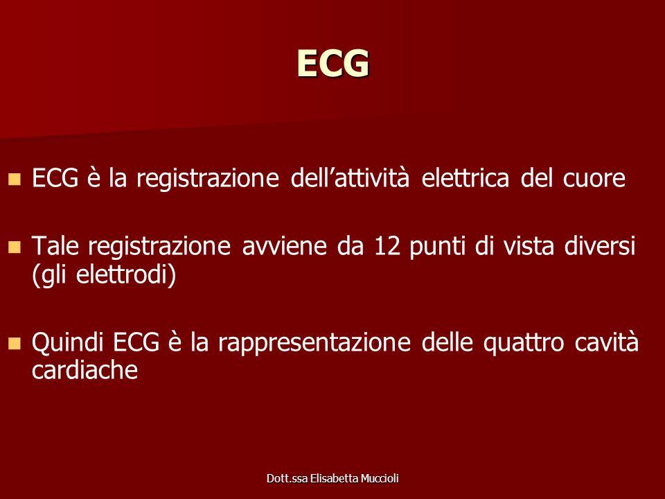Dott.ssa Elisabetta Muccioli ECG ECG è la registrazione dellattività elettrica del cuore Tale registrazione avviene da 12 punti di vista diversi (gli