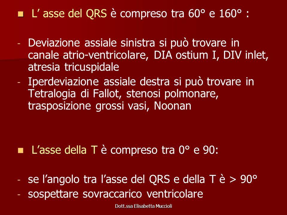 Dott.ssa Elisabetta Muccioli L asse del QRS è compreso tra 60° e 160° : - - Deviazione assiale sinistra si può trovare in canale atrio-ventricolare, D