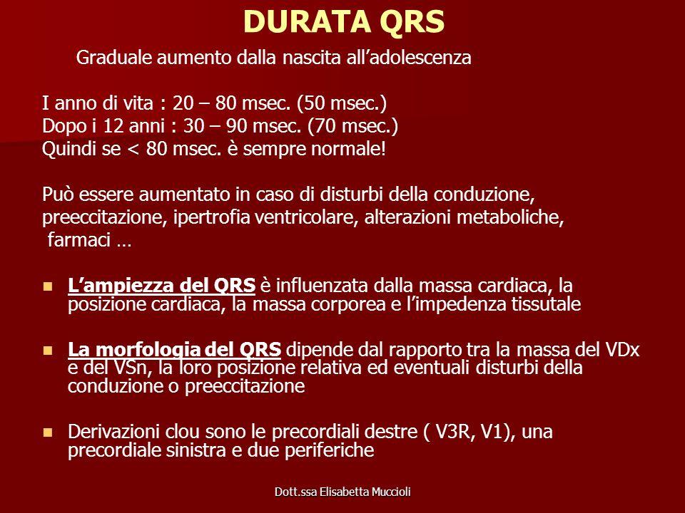 Dott.ssa Elisabetta Muccioli DURATA QRS Graduale aumento dalla nascita alladolescenza I anno di vita : 20 – 80 msec. (50 msec.) Dopo i 12 anni : 30 –