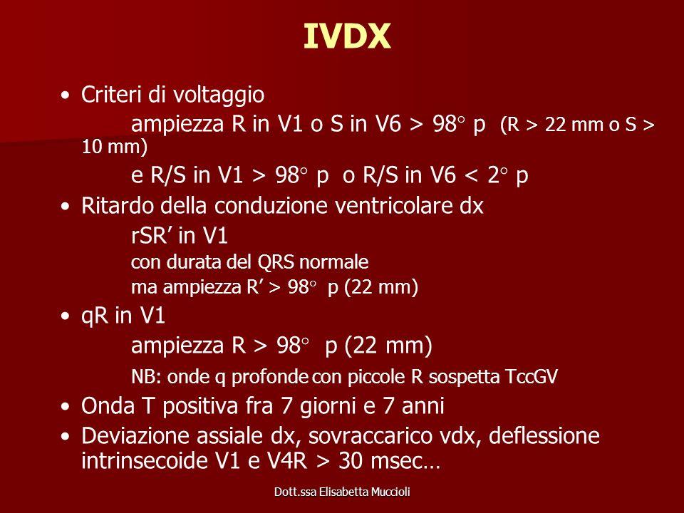 Dott.ssa Elisabetta Muccioli IVDX Criteri di voltaggio ampiezza R in V1 o S in V6 > 98° p (R > 22 mm o S > 10 mm) e R/S in V1 > 98° p o R/S in V6 < 2°