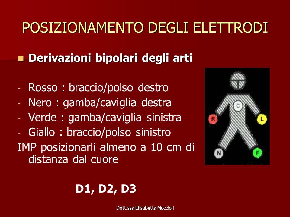 Dott.ssa Elisabetta Muccioli POSIZIONAMENTO DEGLI ELETTRODI Derivazioni bipolari degli arti Derivazioni bipolari degli arti - - Rosso : braccio/polso