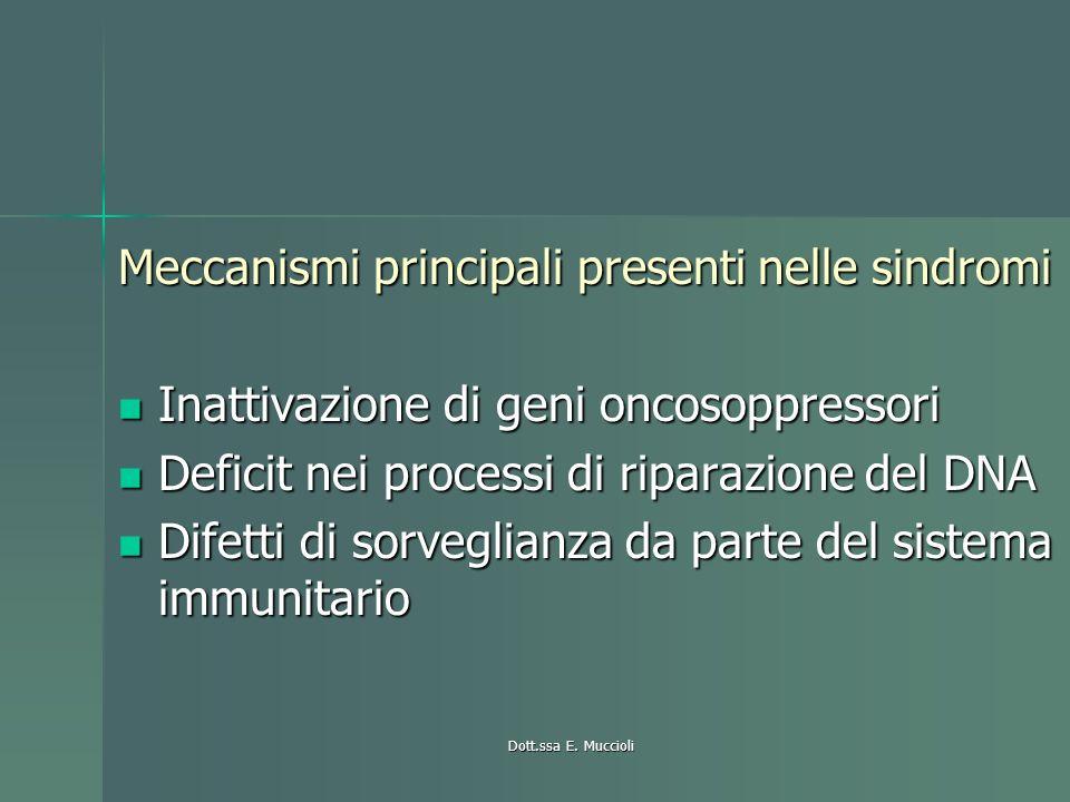 Dott.ssa E. Muccioli Meccanismi principali presenti nelle sindromi Inattivazione di geni oncosoppressori Inattivazione di geni oncosoppressori Deficit