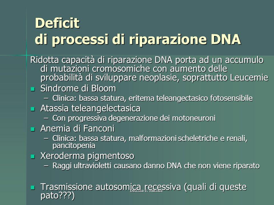 Dott.ssa E. Muccioli Deficit di processi di riparazione DNA Ridotta capacità di riparazione DNA porta ad un accumulo di mutazioni cromosomiche con aum
