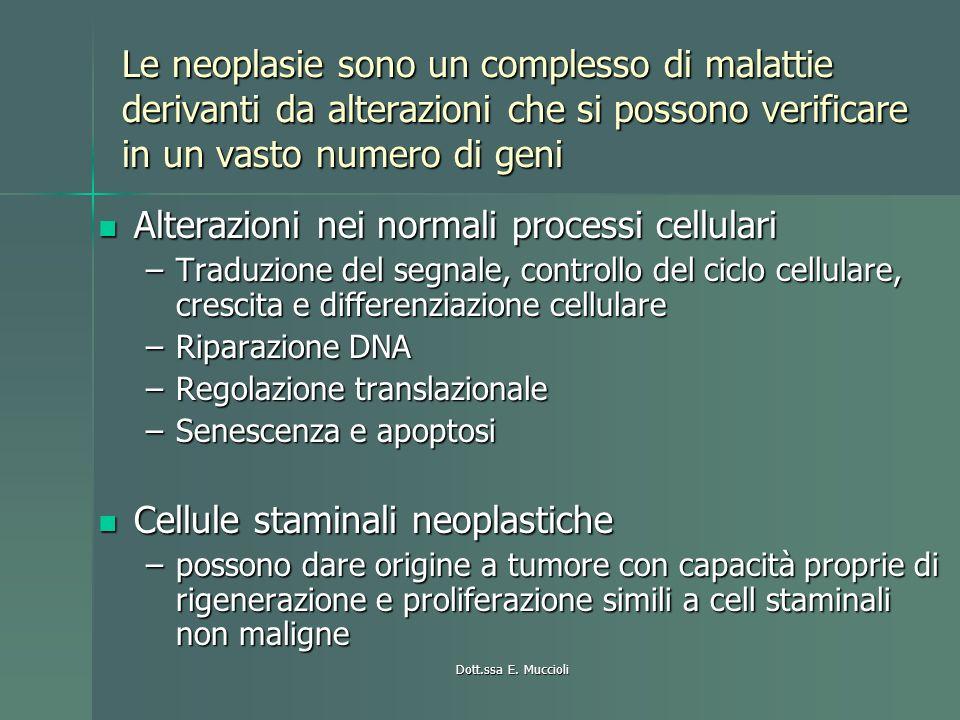 Dott.ssa E. Muccioli Le neoplasie sono un complesso di malattie derivanti da alterazioni che si possono verificare in un vasto numero di geni Alterazi