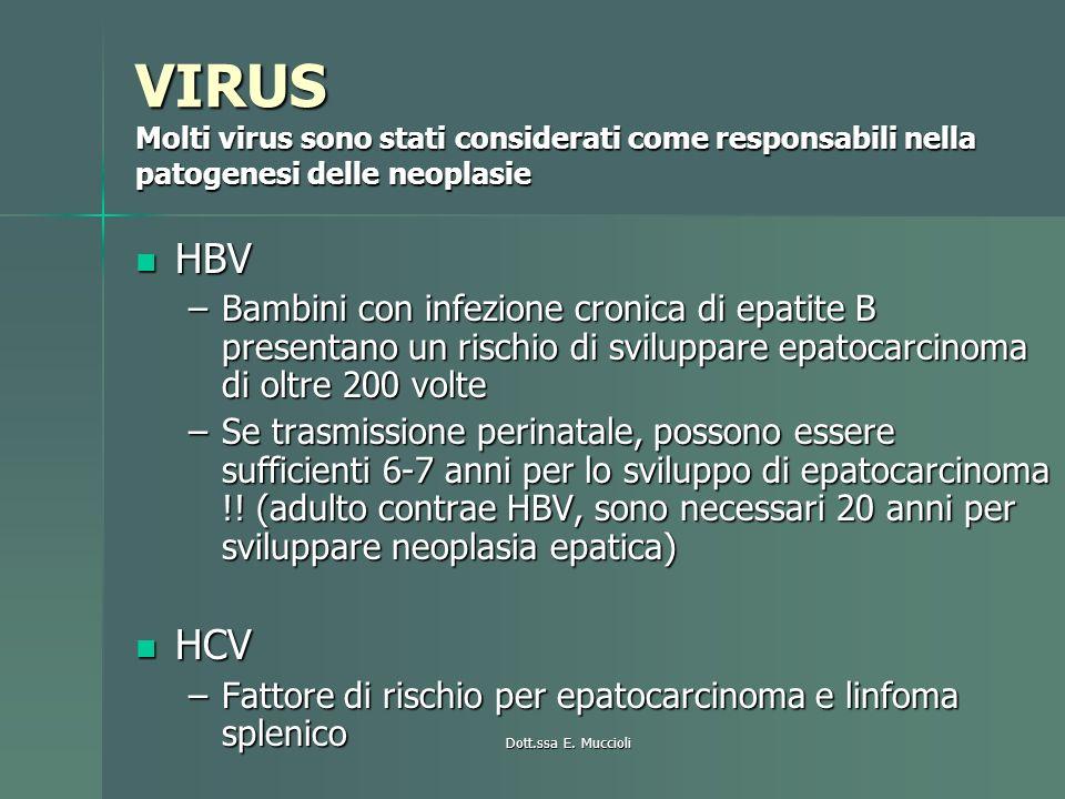 Dott.ssa E. Muccioli VIRUS Molti virus sono stati considerati come responsabili nella patogenesi delle neoplasie HBV HBV –Bambini con infezione cronic