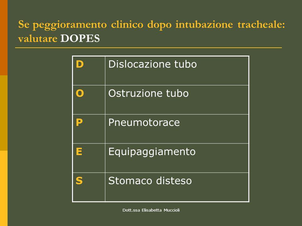 Dott.ssa Elisabetta Muccioli Se peggioramento clinico dopo intubazione tracheale: valutare DOPES DDislocazione tubo OOstruzione tubo PPneumotorace EEq