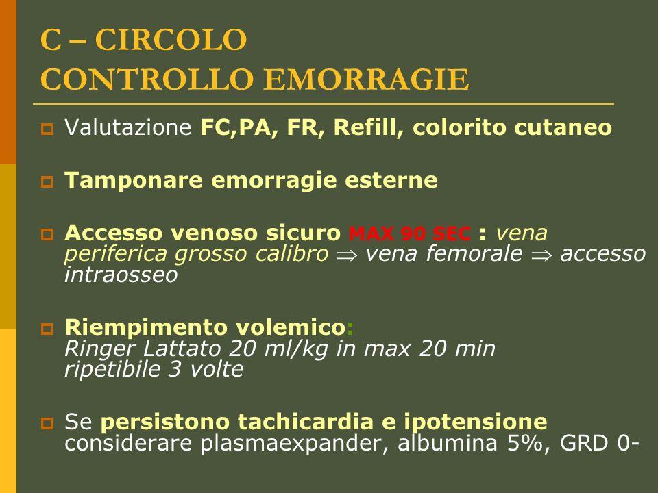 Dott.ssa Elisabetta Muccioli C – CIRCOLO CONTROLLO EMORRAGIE Valutazione FC,PA, FR, Refill, colorito cutaneo Tamponare emorragie esterne Accesso venos