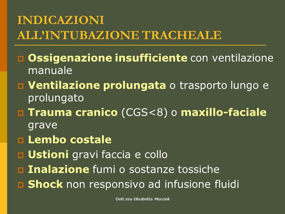 Dott.ssa Elisabetta Muccioli INDICAZIONI ALLINTUBAZIONE TRACHEALE Ossigenazione insufficiente con ventilazione manuale Ventilazione prolungata o trasp