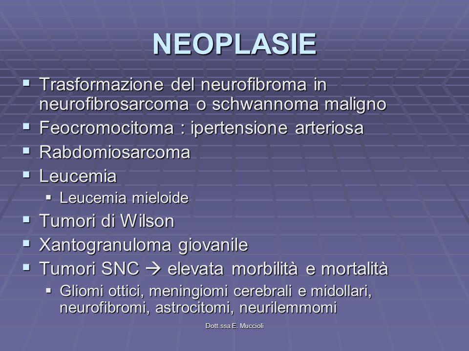 Dott.ssa E. Muccioli NEOPLASIE Trasformazione del neurofibroma in neurofibrosarcoma o schwannoma maligno Trasformazione del neurofibroma in neurofibro