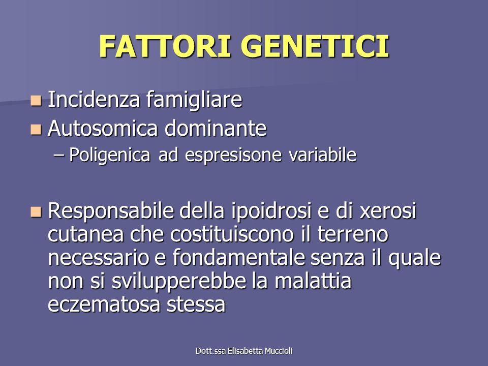Dott.ssa Elisabetta Muccioli FATTORI GENETICI Incidenza famigliare Incidenza famigliare Autosomica dominante Autosomica dominante –Poligenica ad espre