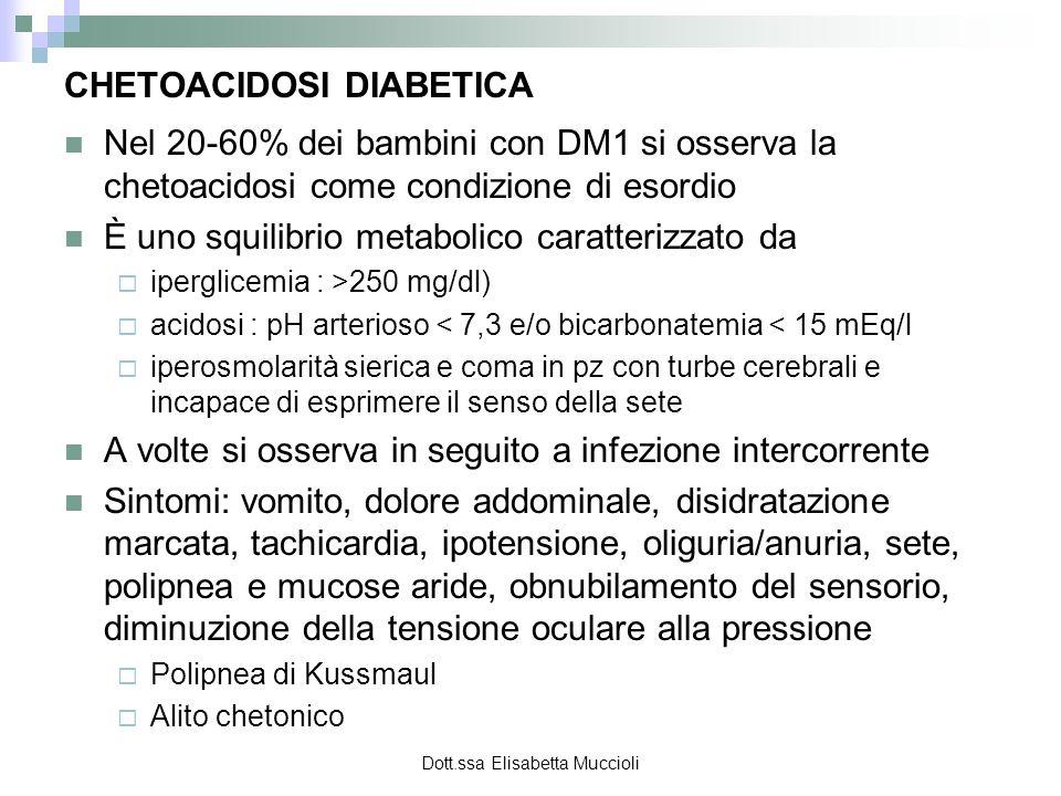 Dott.ssa Elisabetta Muccioli CHETOACIDOSI DIABETICA Nel 20-60% dei bambini con DM1 si osserva la chetoacidosi come condizione di esordio È uno squilib