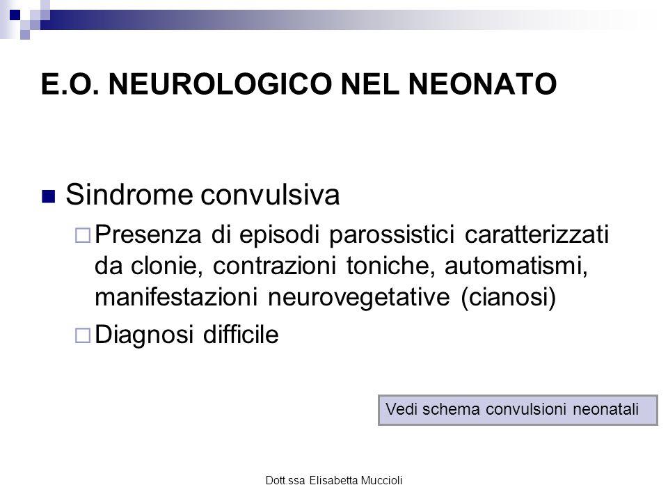 Dott.ssa Elisabetta Muccioli E.O. NEUROLOGICO NEL NEONATO Sindrome convulsiva Presenza di episodi parossistici caratterizzati da clonie, contrazioni t