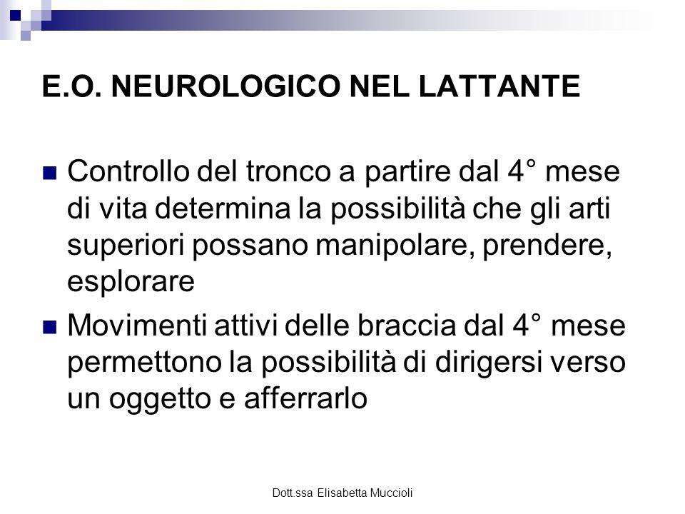 Dott.ssa Elisabetta Muccioli E.O. NEUROLOGICO NEL LATTANTE Controllo del tronco a partire dal 4° mese di vita determina la possibilità che gli arti su