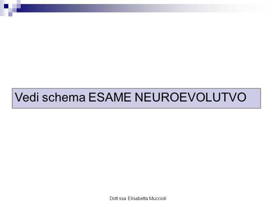 Dott.ssa Elisabetta Muccioli Vedi schema ESAME NEUROEVOLUTVO