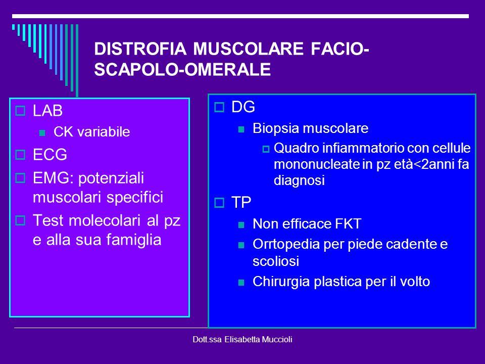 Dott.ssa Elisabetta Muccioli DISTROFIA MUSCOLARE FACIO- SCAPOLO-OMERALE LAB CK variabile ECG EMG: potenziali muscolari specifici Test molecolari al pz