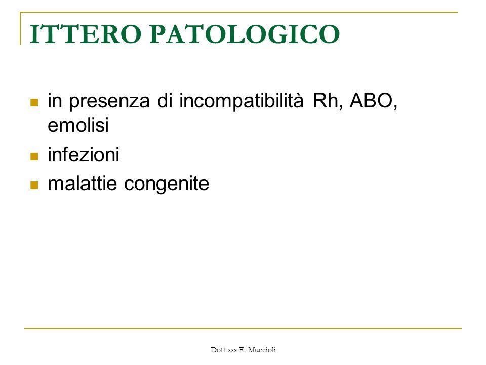 ITTERO PATOLOGICO in presenza di incompatibilità Rh, ABO, emolisi infezioni malattie congenite