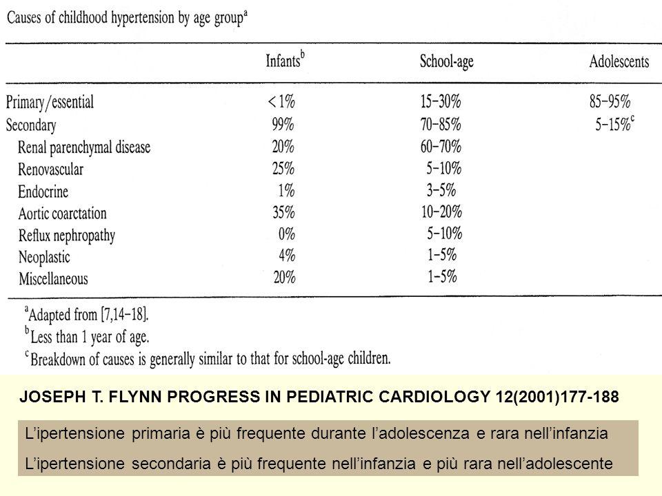 Dott.ssa Elisabetta Muccioli JOSEPH T. FLYNN PROGRESS IN PEDIATRIC CARDIOLOGY 12(2001)177-188 Lipertensione primaria è più frequente durante ladolesce