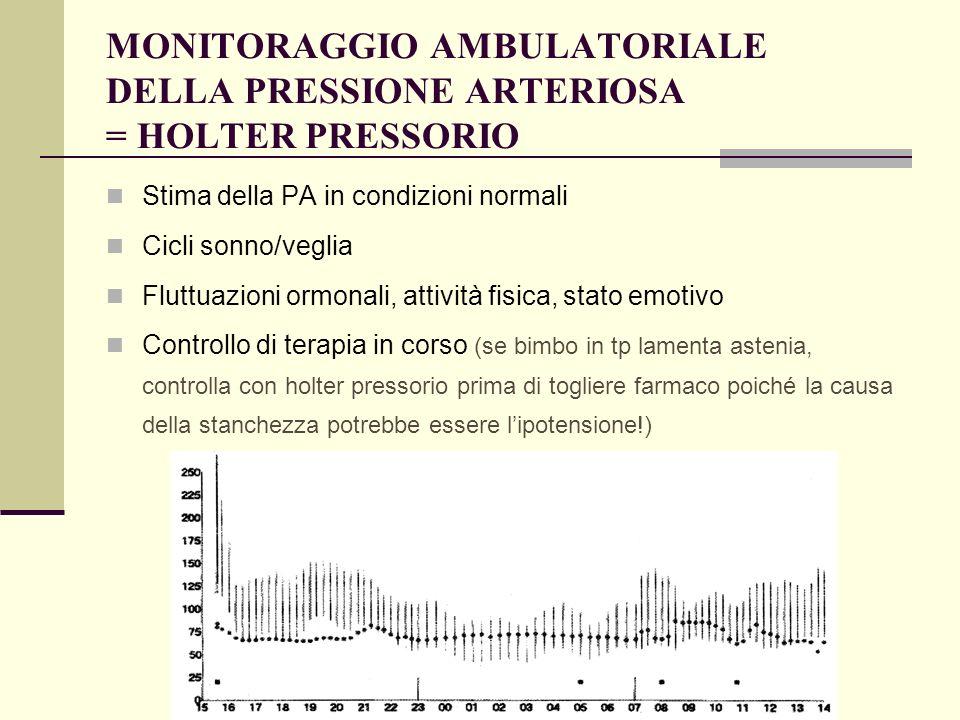Dott.ssa Elisabetta Muccioli MONITORAGGIO AMBULATORIALE DELLA PRESSIONE ARTERIOSA = HOLTER PRESSORIO Stima della PA in condizioni normali Cicli sonno/