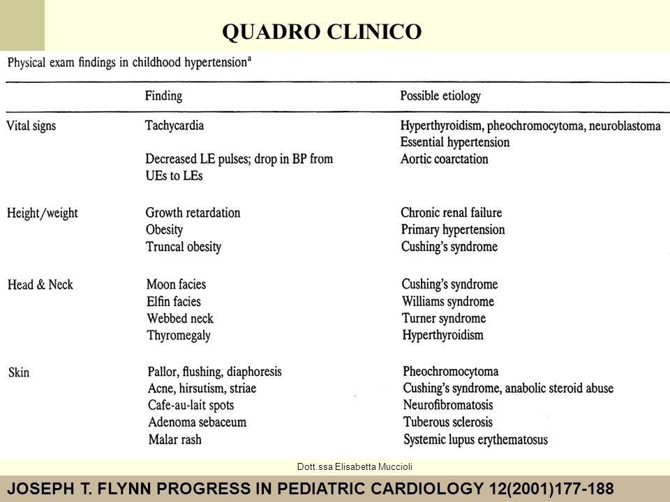 Dott.ssa Elisabetta Muccioli JOSEPH T. FLYNN PROGRESS IN PEDIATRIC CARDIOLOGY 12(2001)177-188 QUADRO CLINICO