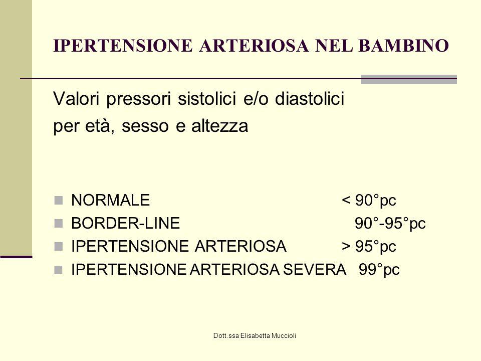 Dott.ssa Elisabetta Muccioli IPERTENSIONE ARTERIOSA NEL BAMBINO Valori pressori sistolici e/o diastolici per età, sesso e altezza NORMALE< 90°pc BORDE