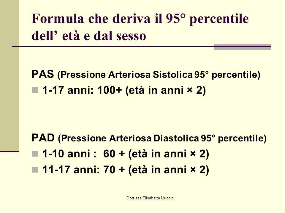 Dott.ssa Elisabetta Muccioli Formula che deriva il 95° percentile dell età e dal sesso PAS (Pressione Arteriosa Sistolica 95° percentile) 1-17 anni: 1