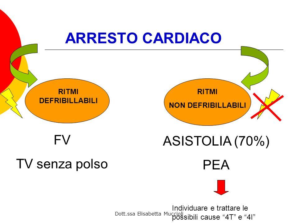 Dott.ssa Elisabetta Muccioli ARRESTO CARDIACO ASISTOLIA (70%) PEA FV TV senza polso Individuare e trattare le possibili cause 4T e 4I RITMI DEFRIBILLA